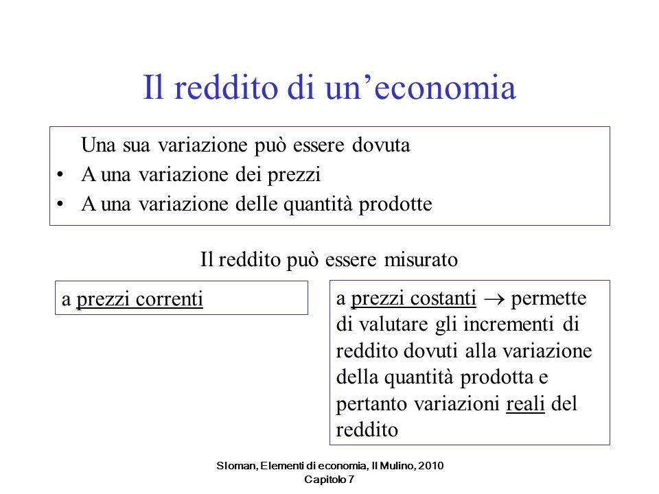 Sloman, Elementi di economia, Il Mulino, 2010 Capitolo 7 Il reddito di uneconomia Una sua variazione può essere dovuta A una variazione dei prezzi A u