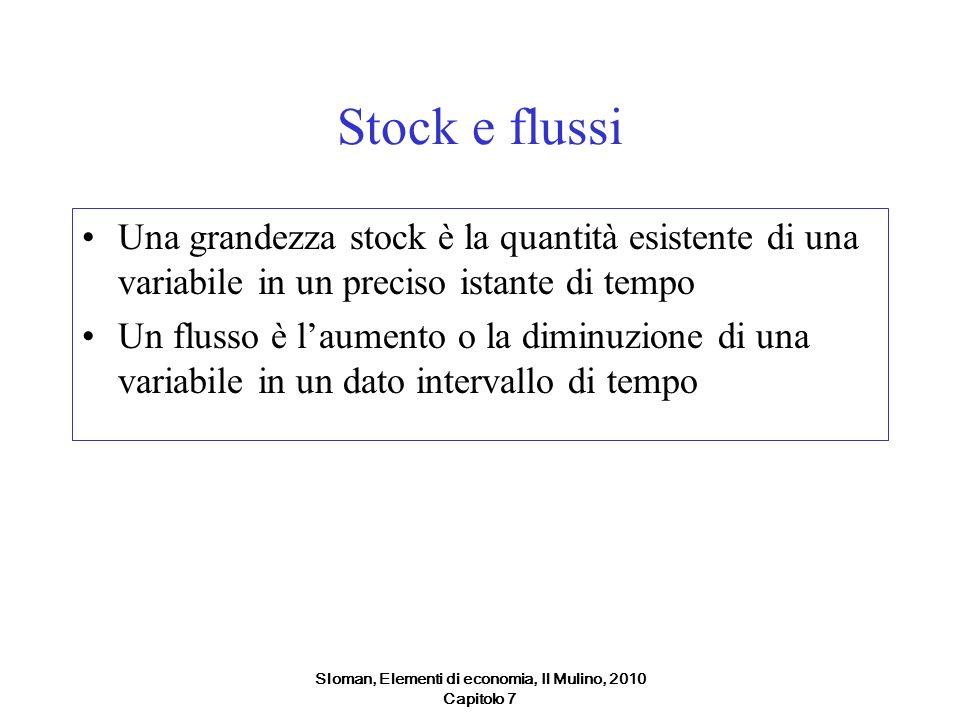 Sloman, Elementi di economia, Il Mulino, 2010 Capitolo 7 Stock e flussi Una grandezza stock è la quantità esistente di una variabile in un preciso ist