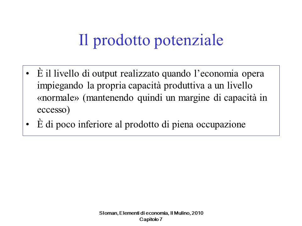 Sloman, Elementi di economia, Il Mulino, 2010 Capitolo 7 Il prodotto potenziale È il livello di output realizzato quando leconomia opera impiegando la
