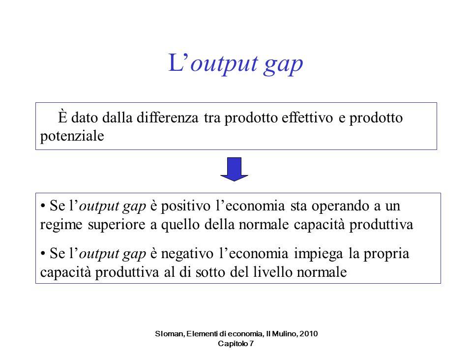 Sloman, Elementi di economia, Il Mulino, 2010 Capitolo 7 Loutput gap È dato dalla differenza tra prodotto effettivo e prodotto potenziale Se loutput g