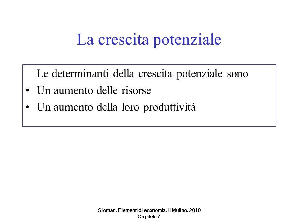 Sloman, Elementi di economia, Il Mulino, 2010 Capitolo 7 La crescita potenziale Le determinanti della crescita potenziale sono Un aumento delle risors