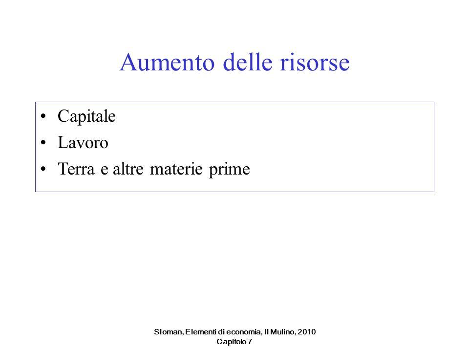 Sloman, Elementi di economia, Il Mulino, 2010 Capitolo 7 Aumento delle risorse Capitale Lavoro Terra e altre materie prime