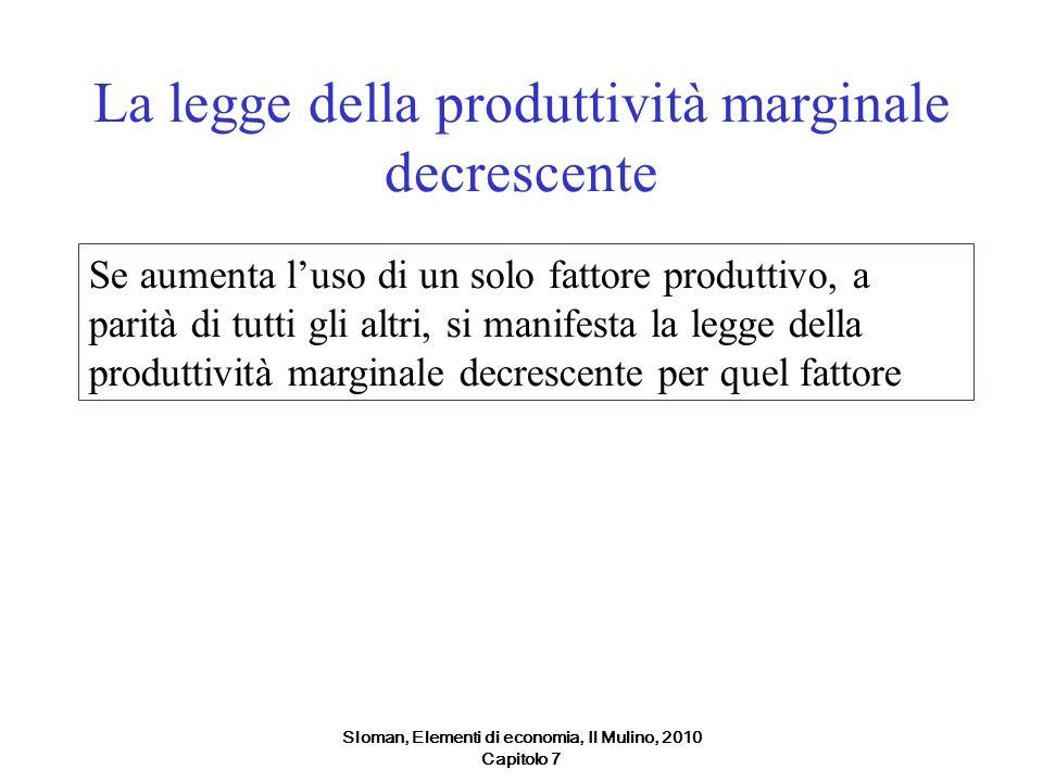 Sloman, Elementi di economia, Il Mulino, 2010 Capitolo 7 La legge della produttività marginale decrescente Se aumenta luso di un solo fattore produtti