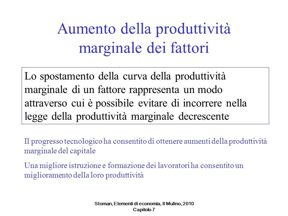 Sloman, Elementi di economia, Il Mulino, 2010 Capitolo 7 Aumento della produttività marginale dei fattori Lo spostamento della curva della produttivit