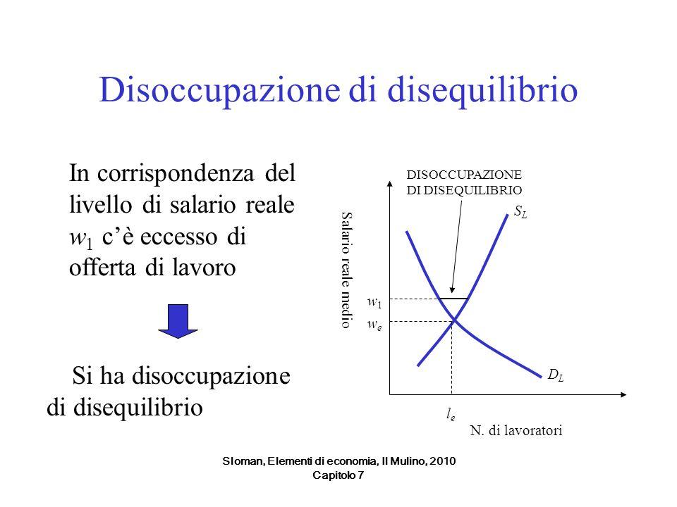 Sloman, Elementi di economia, Il Mulino, 2010 Capitolo 7 Disoccupazione di disequilibrio Si ha disoccupazione di disequilibrio N. di lavoratori Salari