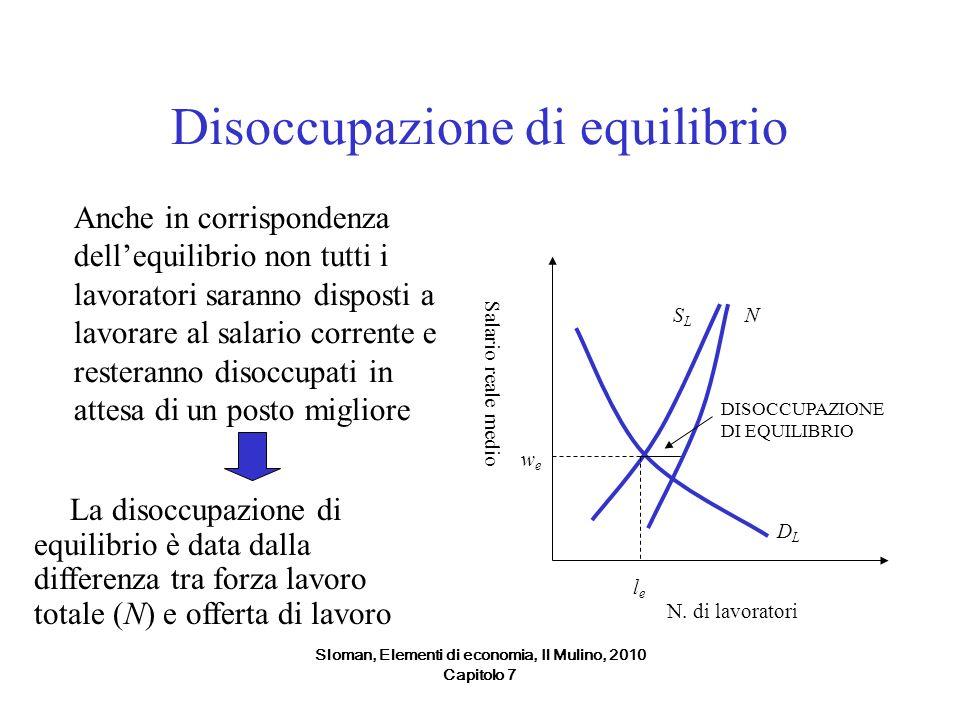 Sloman, Elementi di economia, Il Mulino, 2010 Capitolo 7 Disoccupazione di equilibrio La disoccupazione di equilibrio è data dalla differenza tra forz