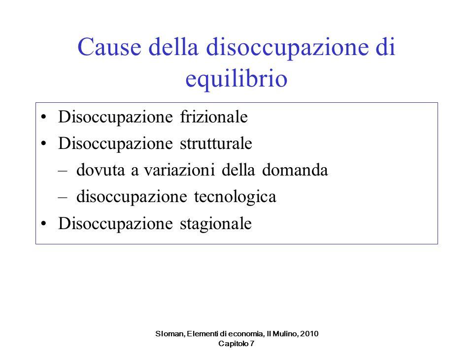 Sloman, Elementi di economia, Il Mulino, 2010 Capitolo 7 Cause della disoccupazione di equilibrio Disoccupazione frizionale Disoccupazione strutturale