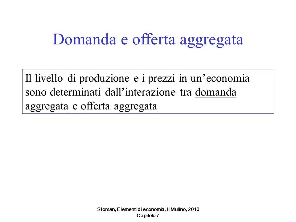 Sloman, Elementi di economia, Il Mulino, 2010 Capitolo 7 Domanda e offerta aggregata Il livello di produzione e i prezzi in uneconomia sono determinat