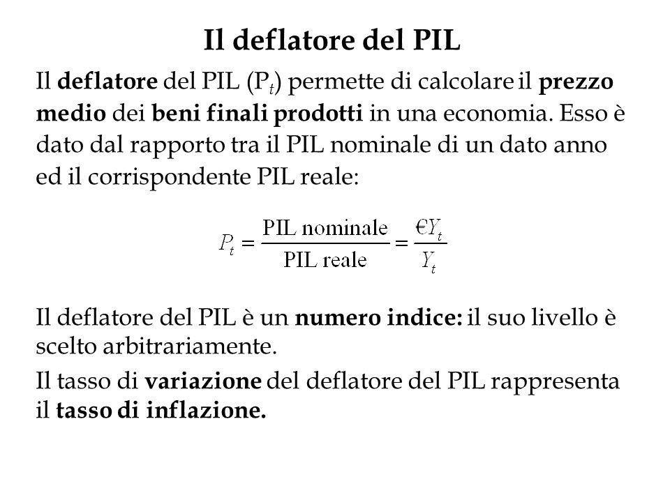 Il deflatore del PIL Il deflatore del PIL (P t ) permette di calcolare il prezzo medio dei beni finali prodotti in una economia. Esso è dato dal rappo