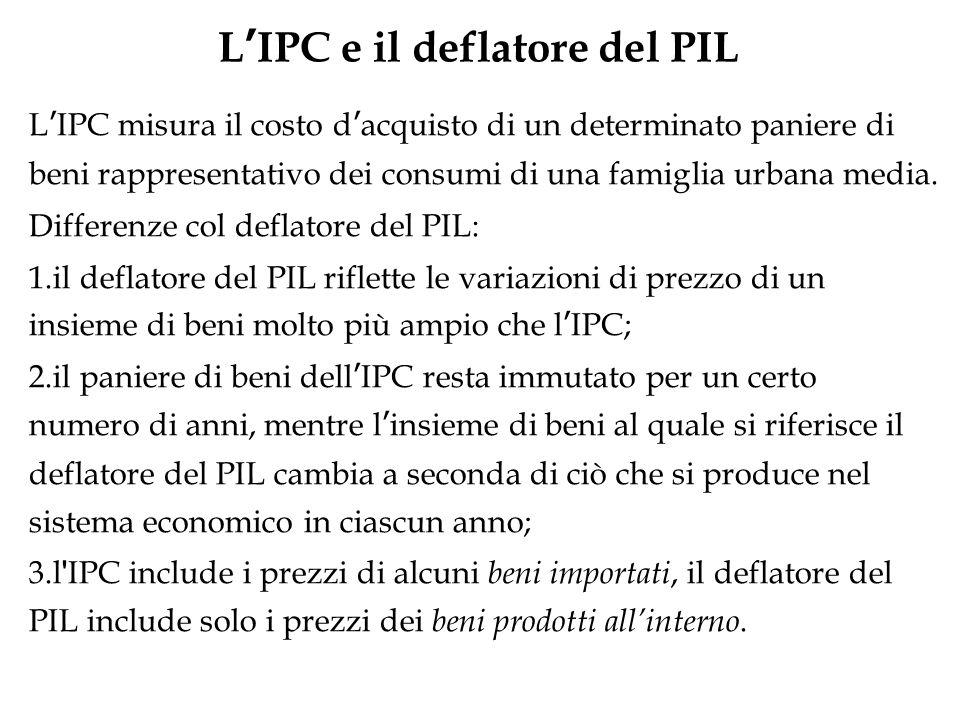 L IPC e il deflatore del PIL L IPC misura il costo d acquisto di un determinato paniere di beni rappresentativo dei consumi di una famiglia urbana med