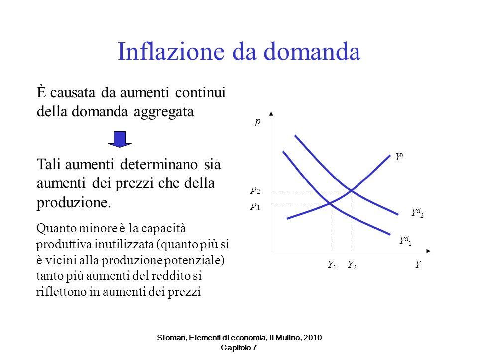 Sloman, Elementi di economia, Il Mulino, 2010 Capitolo 7 Inflazione da domanda È causata da aumenti continui della domanda aggregata Tali aumenti dete