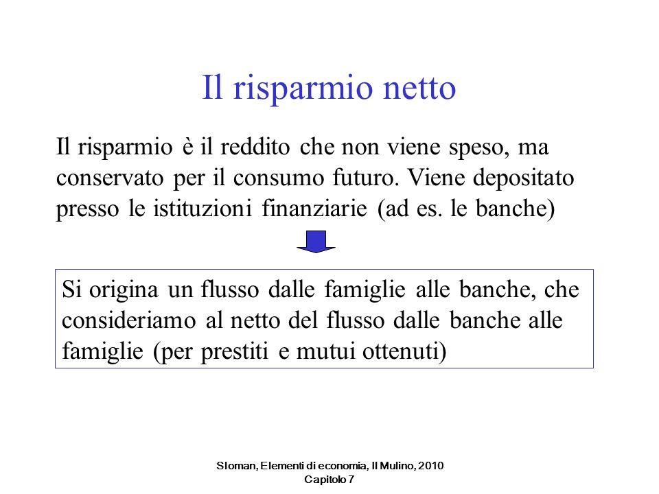 Sloman, Elementi di economia, Il Mulino, 2010 Capitolo 7 Imposte nette Sono rappresentate dai pagamenti dalle famiglie allo stato per le tasse al netto dei trasferimenti (sussidi di disoccupazione, pensione ecc.)
