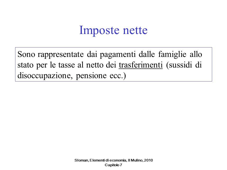 Sloman, Elementi di economia, Il Mulino, 2010 Capitolo 7 Imposte nette Sono rappresentate dai pagamenti dalle famiglie allo stato per le tasse al nett
