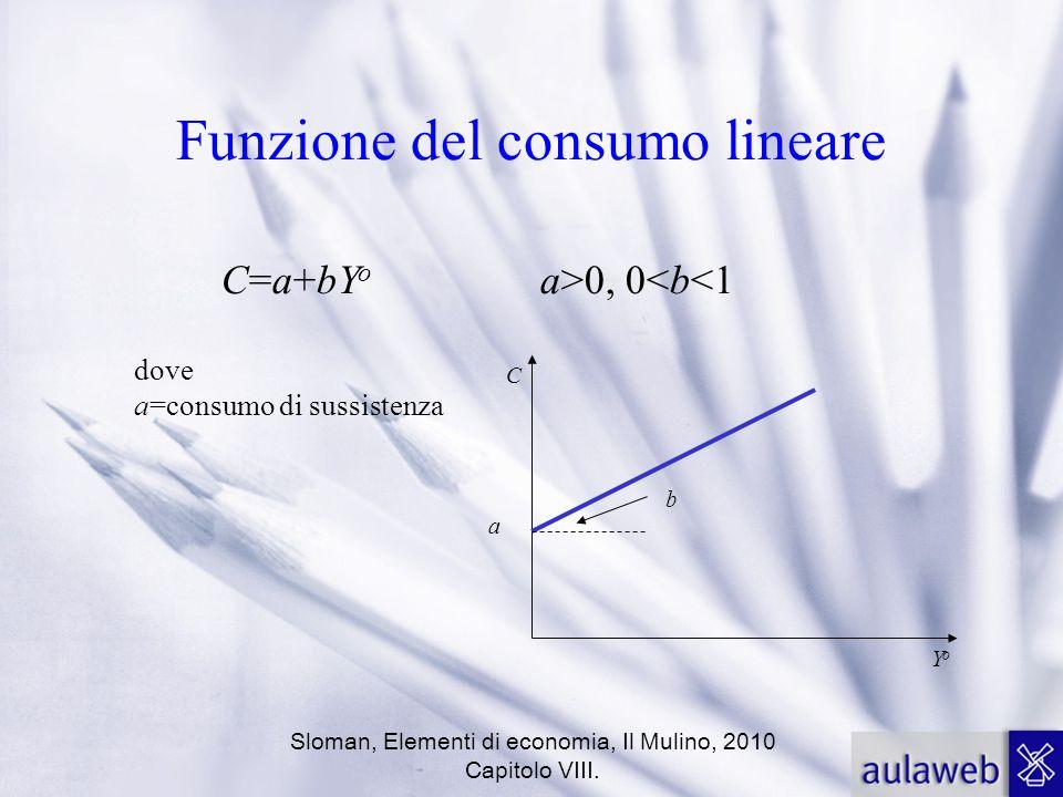 Sloman, Elementi di economia, Il Mulino, 2010 Capitolo VIII. Funzione del consumo lineare C=a+bY o a>0, 0<b<1 dove a=consumo di sussistenza C YoYo a b