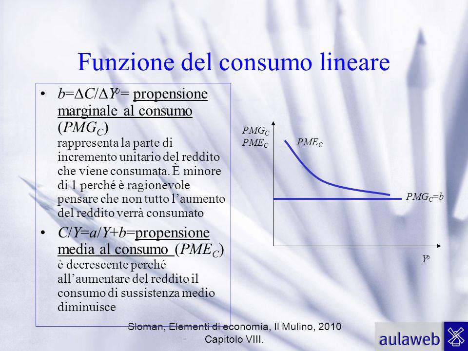 Sloman, Elementi di economia, Il Mulino, 2010 Capitolo VIII. Funzione del consumo lineare b= C/ Y o = propensione marginale al consumo (PMG C ) rappre