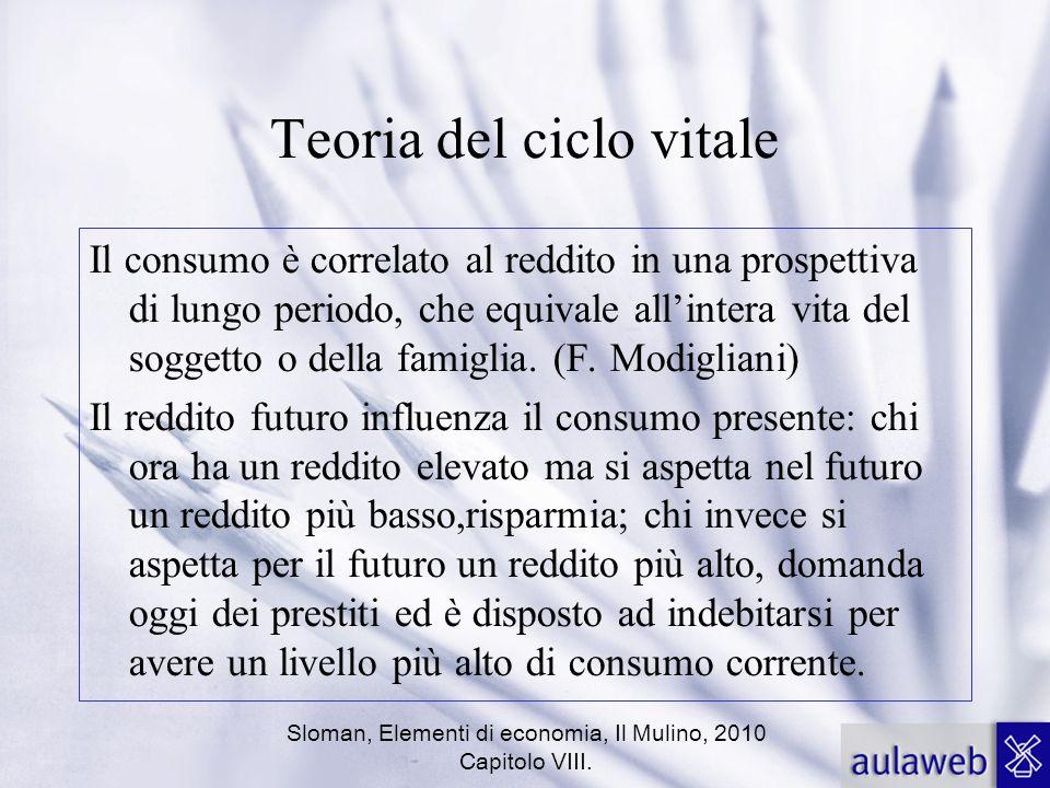 Sloman, Elementi di economia, Il Mulino, 2010 Capitolo VIII. Teoria del ciclo vitale Il consumo è correlato al reddito in una prospettiva di lungo per