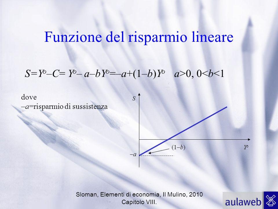 Sloman, Elementi di economia, Il Mulino, 2010 Capitolo VIII. Funzione del risparmio lineare S=Y o –C= Y o – a–bY o =–a+(1–b)Y o a>0, 0<b<1 dove –a=ris