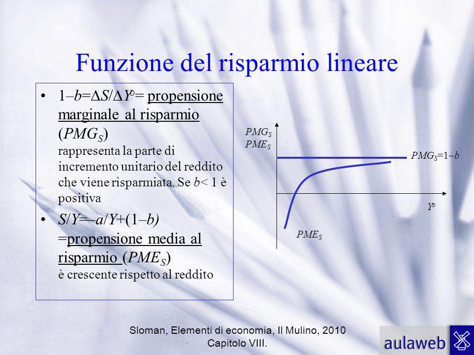 Sloman, Elementi di economia, Il Mulino, 2010 Capitolo VIII. Funzione del risparmio lineare 1–b= S/ Y o = propensione marginale al risparmio (PMG S )