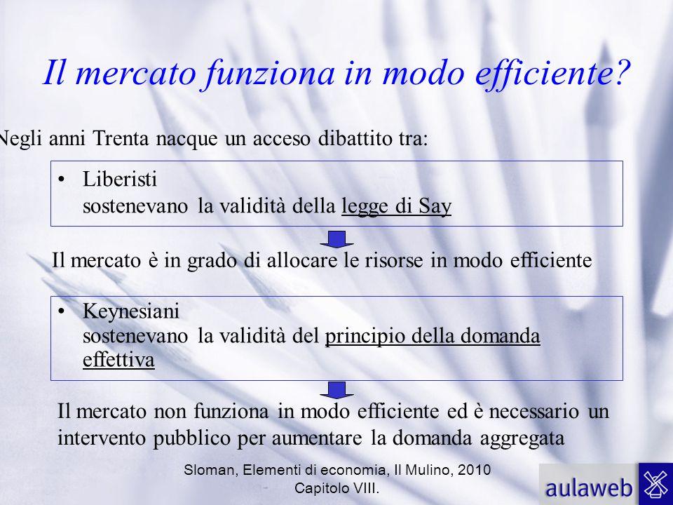Sloman, Elementi di economia, Il Mulino, 2010 Capitolo VIII. Il mercato funziona in modo efficiente? Liberisti sostenevano la validità della legge di