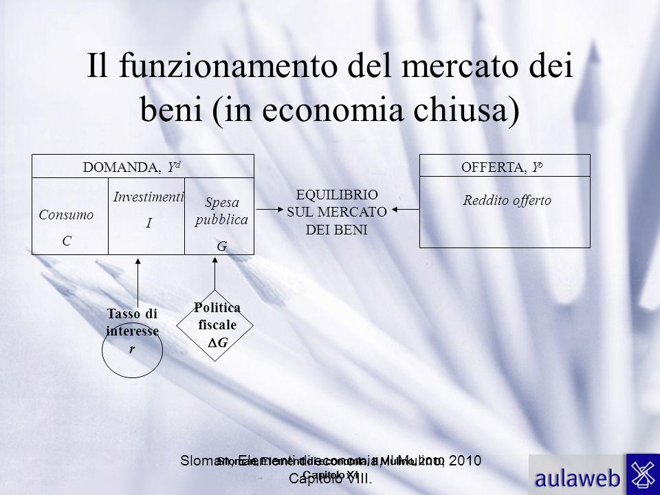 Sloman, Elementi di economia, Il Mulino, 2010 Capitolo VIII. Il funzionamento del mercato dei beni (in economia chiusa) DOMANDA, Y d Consumo C Investi