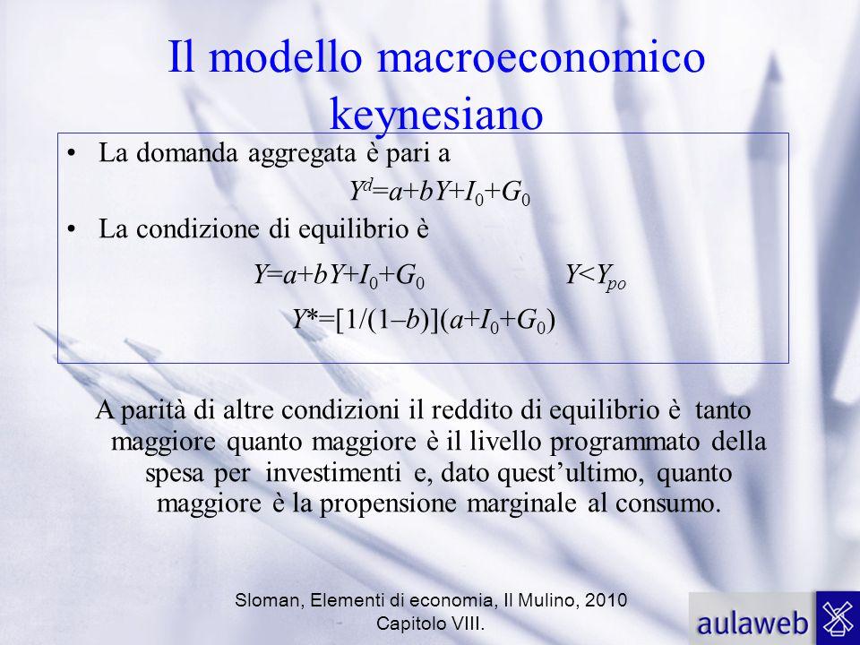 Sloman, Elementi di economia, Il Mulino, 2010 Capitolo VIII. Il modello macroeconomico keynesiano La domanda aggregata è pari a Y d =a+bY+I 0 +G 0 La