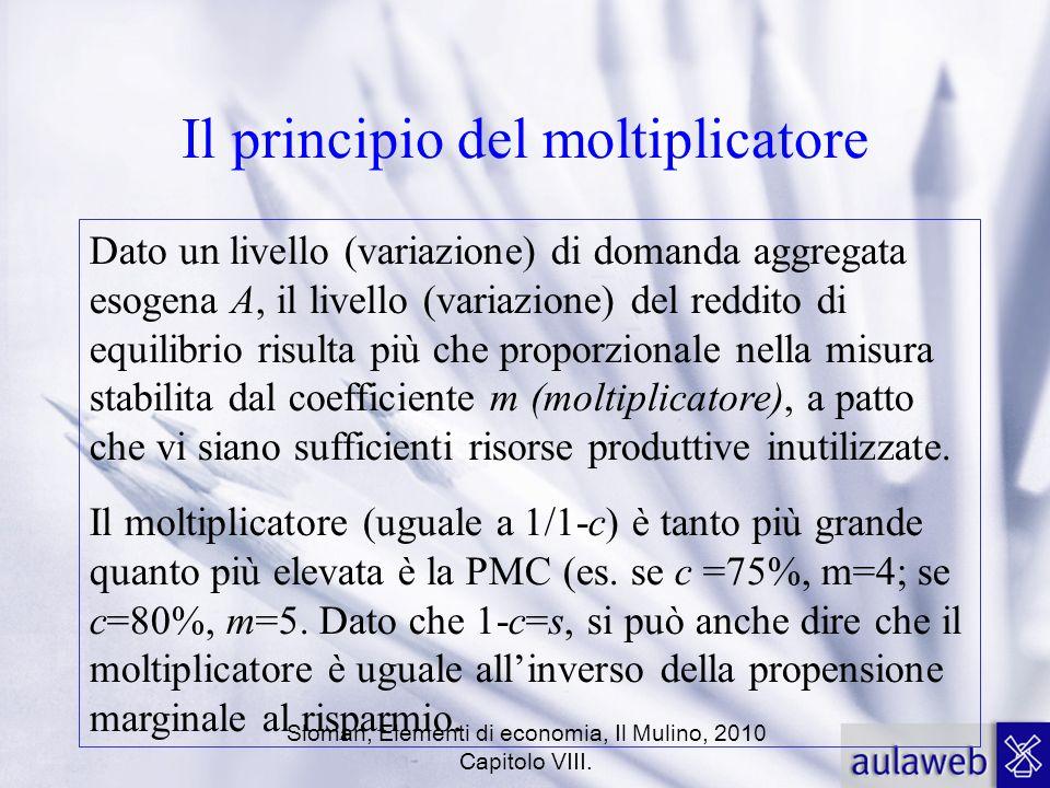 Sloman, Elementi di economia, Il Mulino, 2010 Capitolo VIII. Il principio del moltiplicatore Dato un livello (variazione) di domanda aggregata esogena