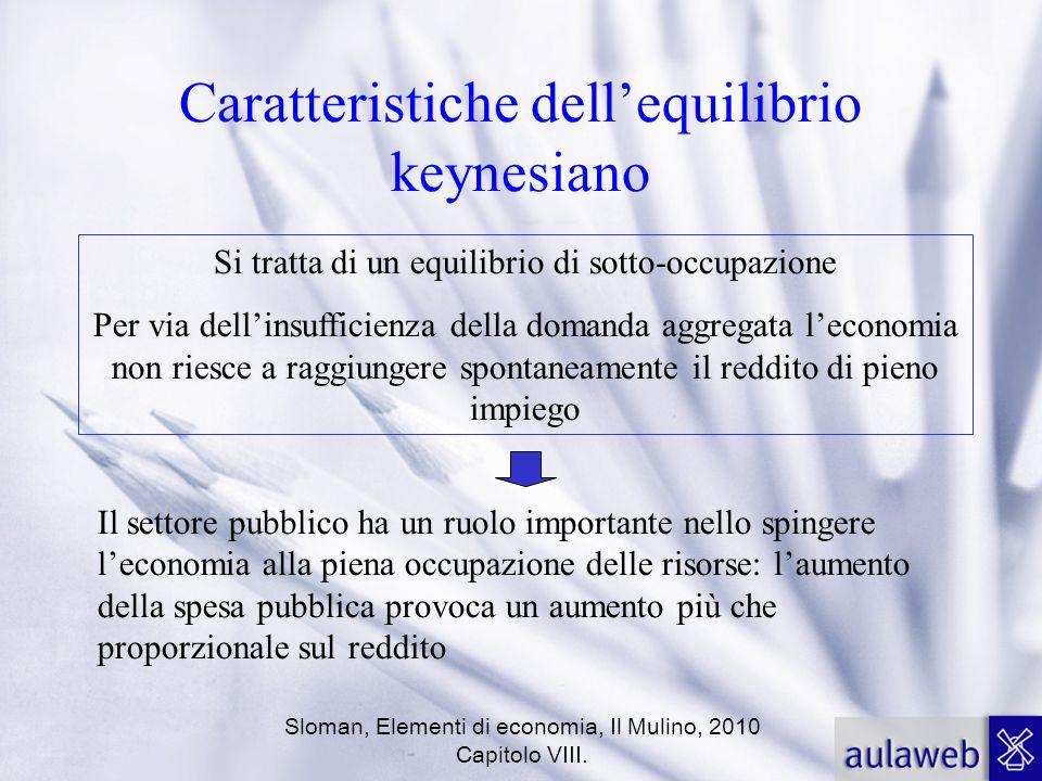 Sloman, Elementi di economia, Il Mulino, 2010 Capitolo VIII. Caratteristiche dellequilibrio keynesiano Si tratta di un equilibrio di sotto-occupazione