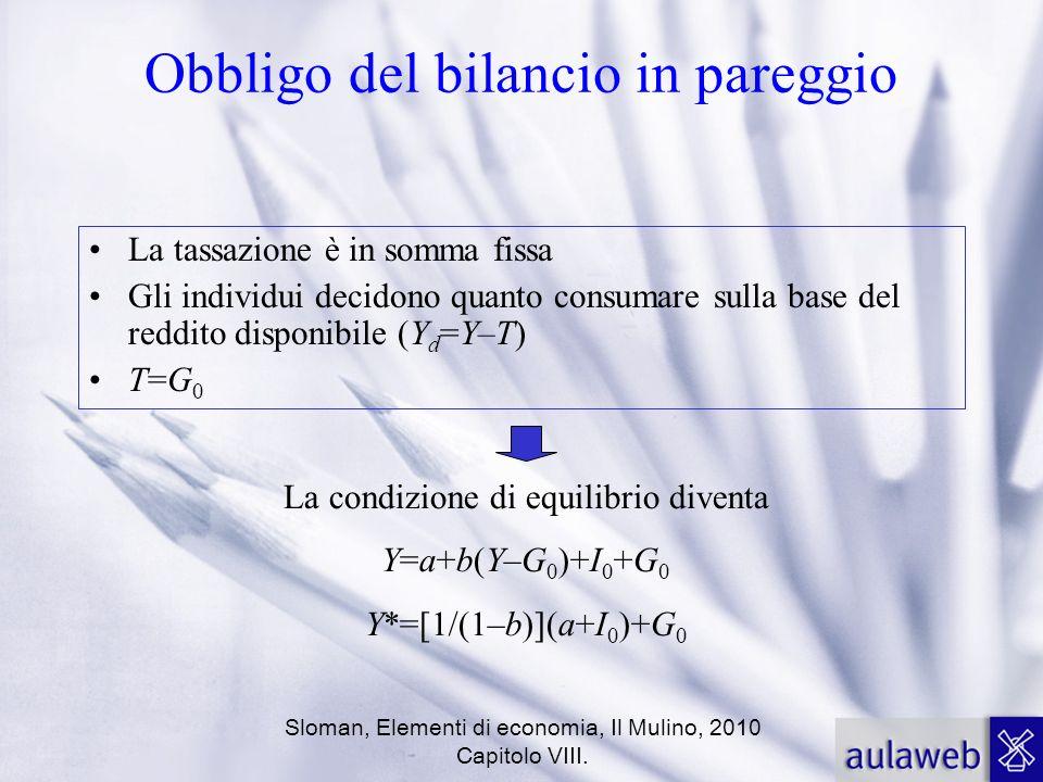 Sloman, Elementi di economia, Il Mulino, 2010 Capitolo VIII. Obbligo del bilancio in pareggio La tassazione è in somma fissa Gli individui decidono qu