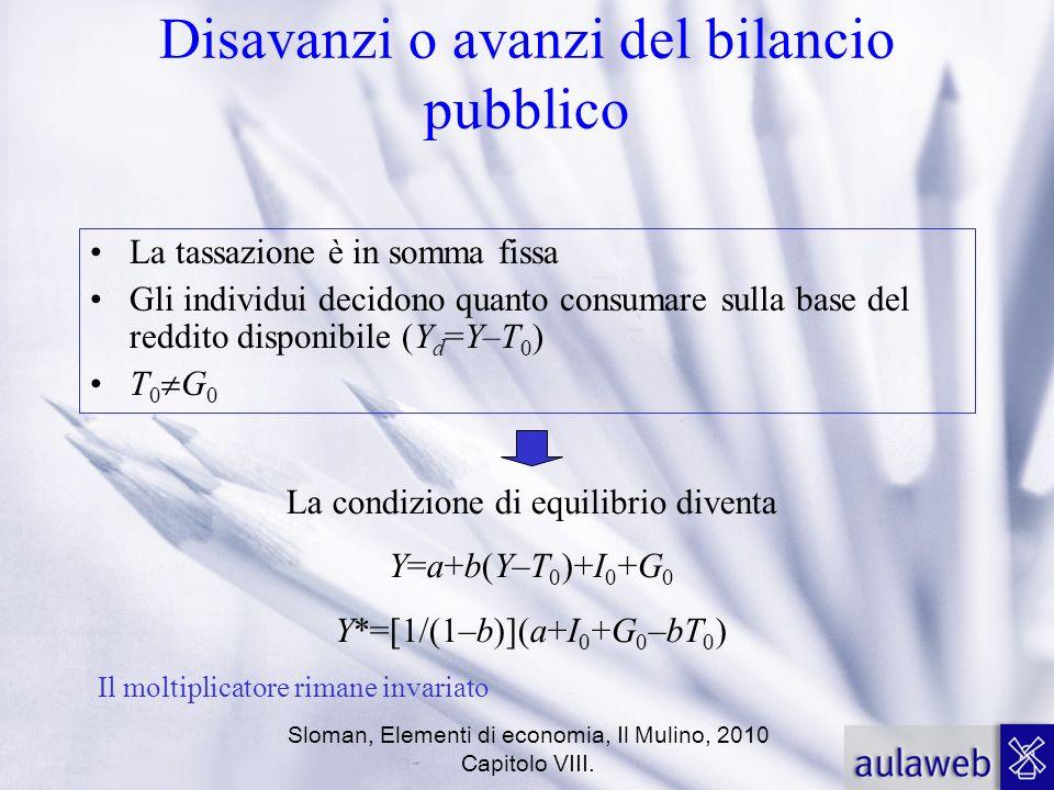 Sloman, Elementi di economia, Il Mulino, 2010 Capitolo VIII. Disavanzi o avanzi del bilancio pubblico La tassazione è in somma fissa Gli individui dec