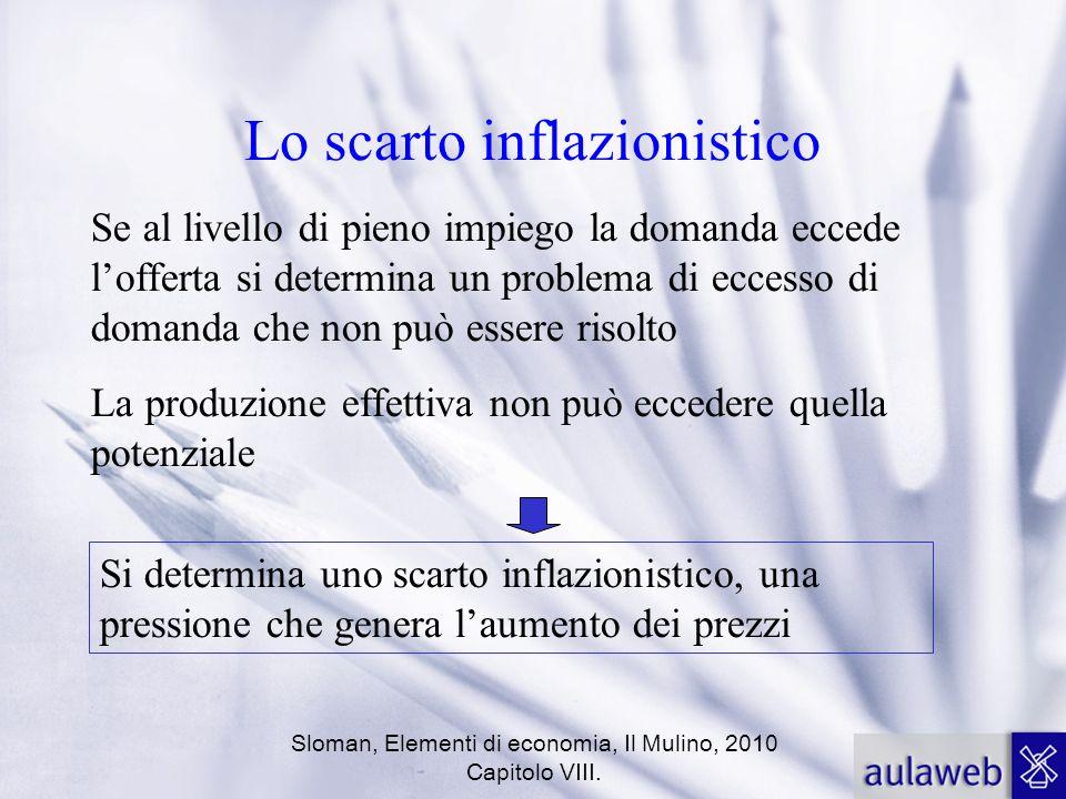 Sloman, Elementi di economia, Il Mulino, 2010 Capitolo VIII. Lo scarto inflazionistico Se al livello di pieno impiego la domanda eccede lofferta si de