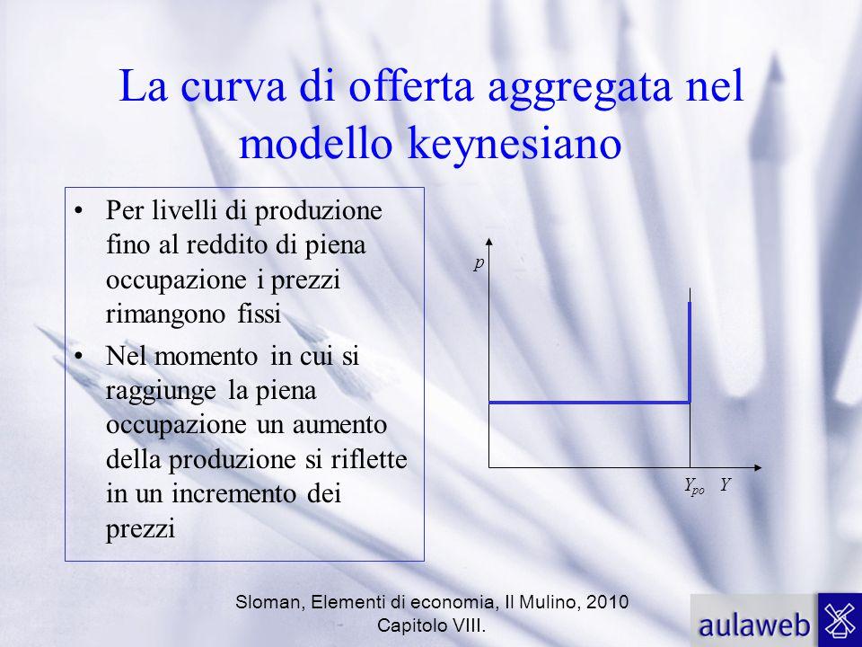 Sloman, Elementi di economia, Il Mulino, 2010 Capitolo VIII. La curva di offerta aggregata nel modello keynesiano Per livelli di produzione fino al re