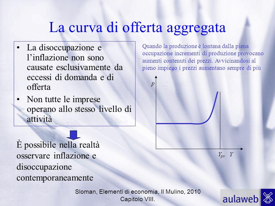 Sloman, Elementi di economia, Il Mulino, 2010 Capitolo VIII. La curva di offerta aggregata La disoccupazione e linflazione non sono causate esclusivam