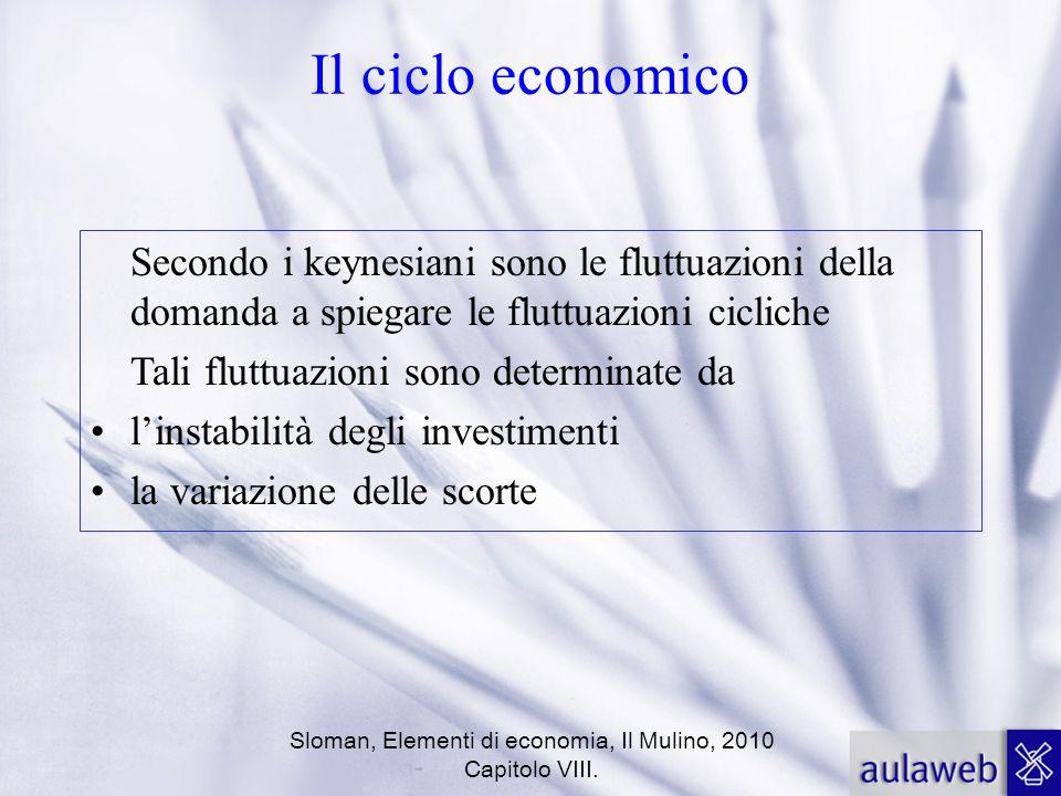 Sloman, Elementi di economia, Il Mulino, 2010 Capitolo VIII. Il ciclo economico Secondo i keynesiani sono le fluttuazioni della domanda a spiegare le