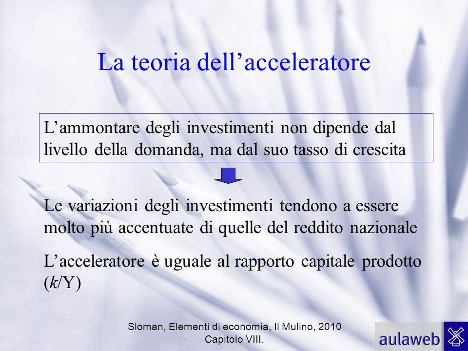 Sloman, Elementi di economia, Il Mulino, 2010 Capitolo VIII. La teoria dellacceleratore Lammontare degli investimenti non dipende dal livello della do