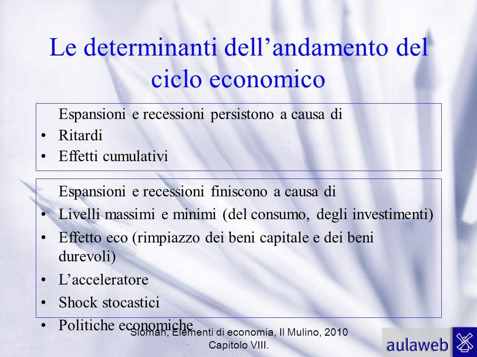 Sloman, Elementi di economia, Il Mulino, 2010 Capitolo VIII. Le determinanti dellandamento del ciclo economico Espansioni e recessioni persistono a ca