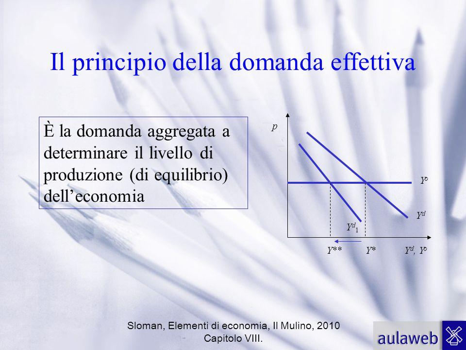 Sloman, Elementi di economia, Il Mulino, 2010 Capitolo VIII. Il principio della domanda effettiva È la domanda aggregata a determinare il livello di p