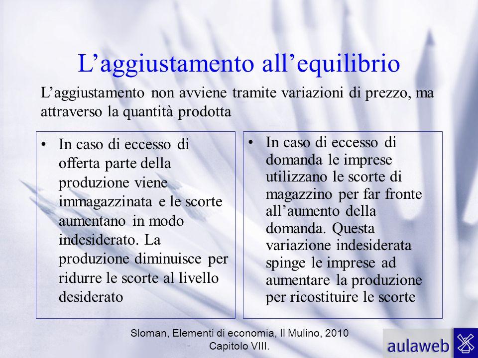 Sloman, Elementi di economia, Il Mulino, 2010 Capitolo VIII. Laggiustamento allequilibrio In caso di eccesso di offerta parte della produzione viene i