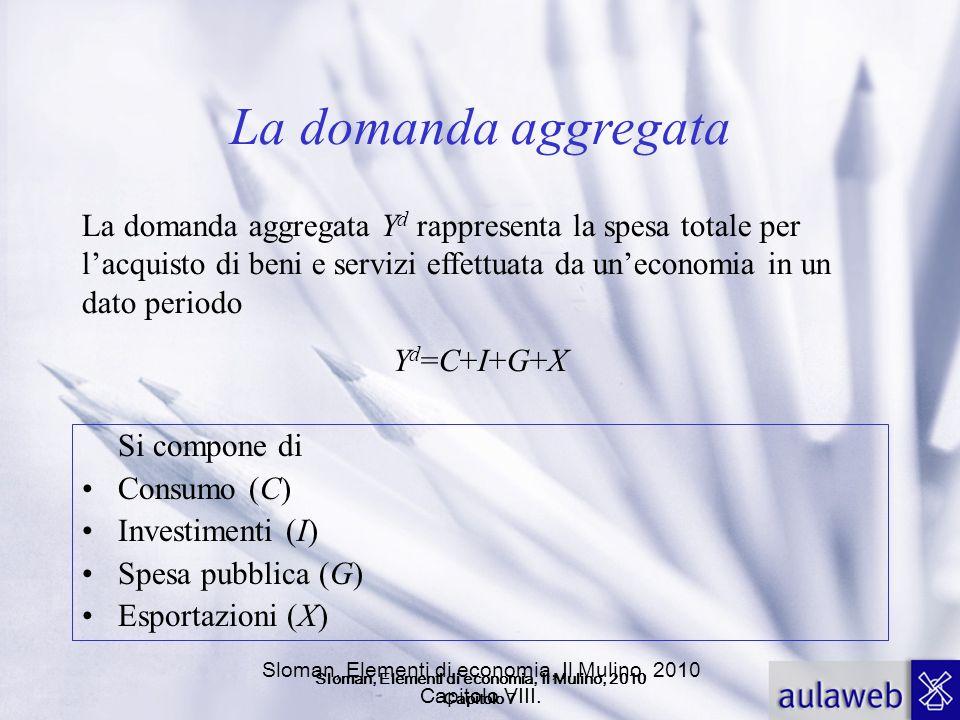 Sloman, Elementi di economia, Il Mulino, 2010 Capitolo VIII. Sloman, Elementi di economia, Il Mulino, 2010 Capitolo 7 La domanda aggregata Si compone