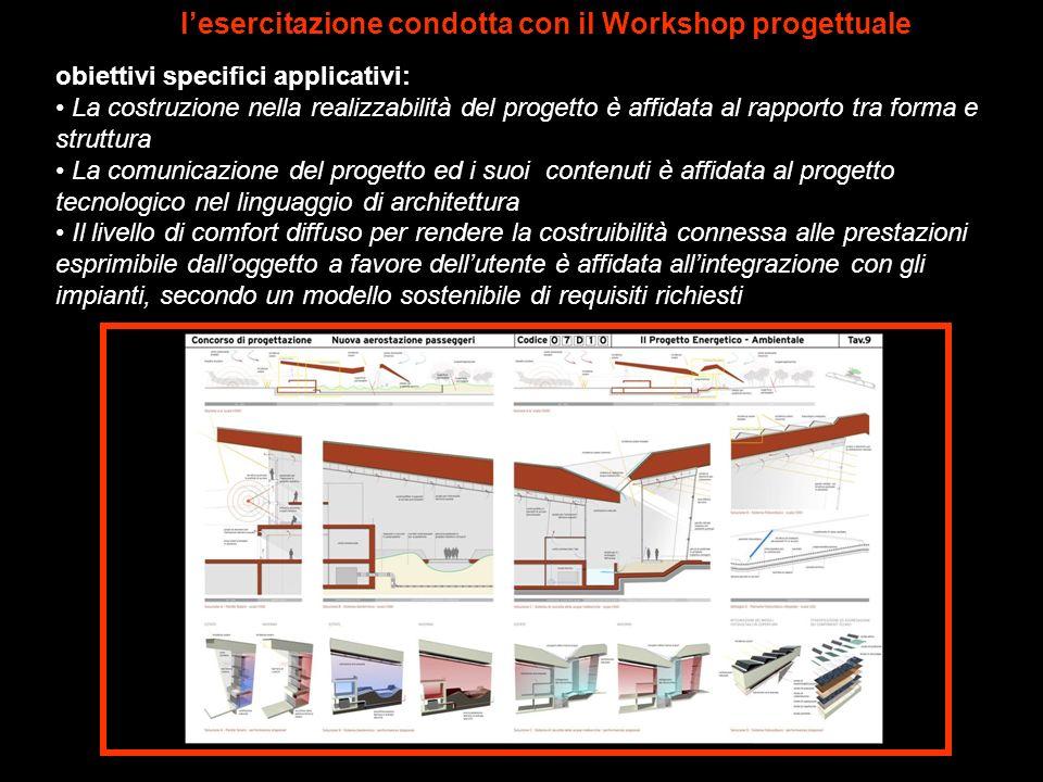 lesercitazione condotta con il Workshop progettuale obiettivi specifici applicativi: La costruzione nella realizzabilità del progetto è affidata al ra
