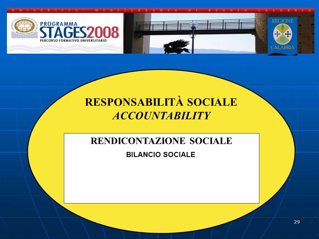 29 RESPONSABILITÀ SOCIALE ACCOUNTABILITY RENDICONTAZIONE SOCIALE BILANCIO SOCIALE