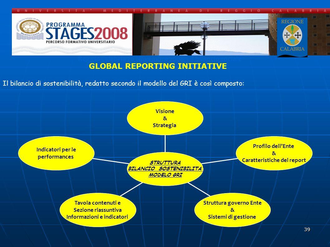 39 Reggio Calabria 20 Novembre 2008 - Il bilancio sociale GLOBAL REPORTING INITIATIVE Il bilancio di sostenibilità, redatto secondo il modello del GRI