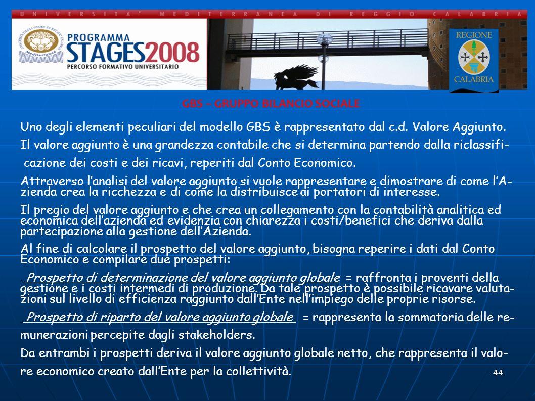 44 Uno degli elementi peculiari del modello GBS è rappresentato dal c.d. Valore Aggiunto. Il valore aggiunto è una grandezza contabile che si determin