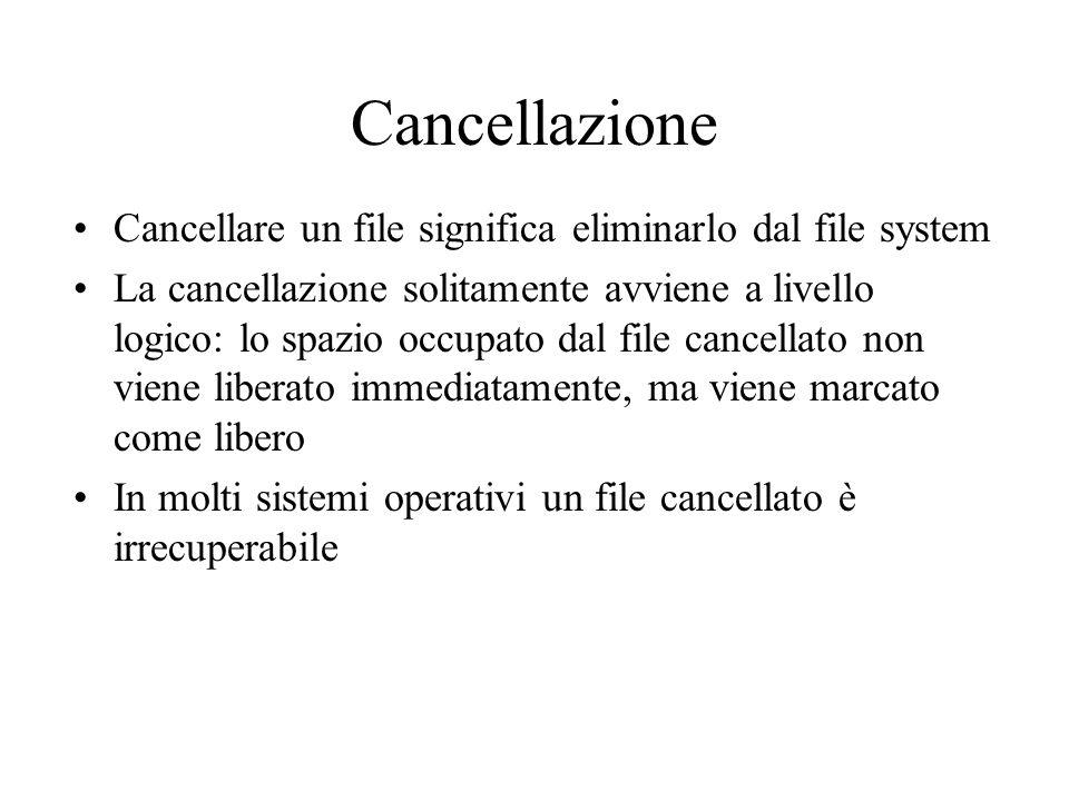 Cancellazione Cancellare un file significa eliminarlo dal file system La cancellazione solitamente avviene a livello logico: lo spazio occupato dal fi