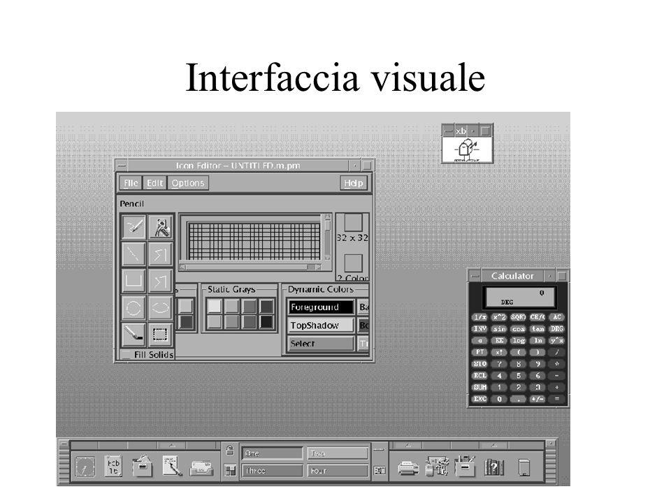 Interfaccia visuale