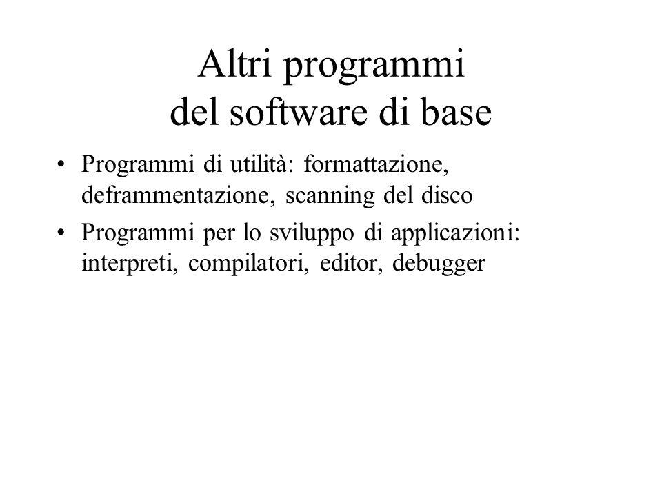 Altri programmi del software di base Programmi di utilità: formattazione, deframmentazione, scanning del disco Programmi per lo sviluppo di applicazio