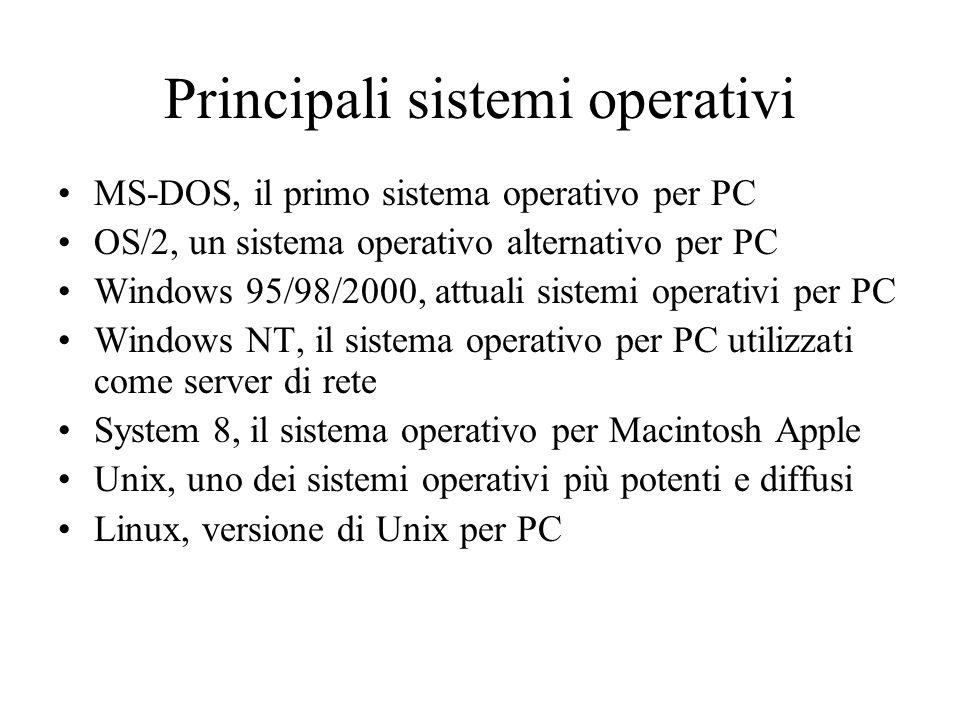 Principali sistemi operativi MS-DOS, il primo sistema operativo per PC OS/2, un sistema operativo alternativo per PC Windows 95/98/2000, attuali siste