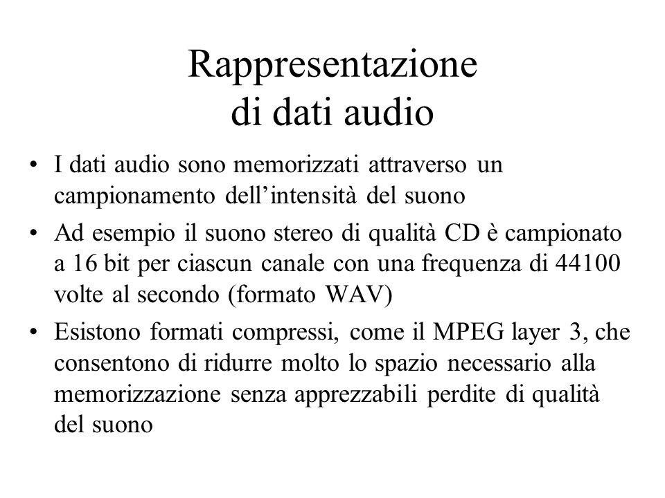 Rappresentazione di dati audio I dati audio sono memorizzati attraverso un campionamento dellintensità del suono Ad esempio il suono stereo di qualità