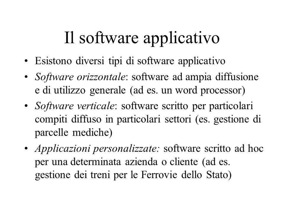 Il software applicativo Esistono diversi tipi di software applicativo Software orizzontale: software ad ampia diffusione e di utilizzo generale (ad es