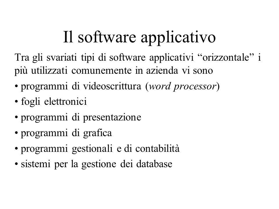 Il software applicativo Tra gli svariati tipi di software applicativi orizzontale i più utilizzati comunemente in azienda vi sono programmi di videosc