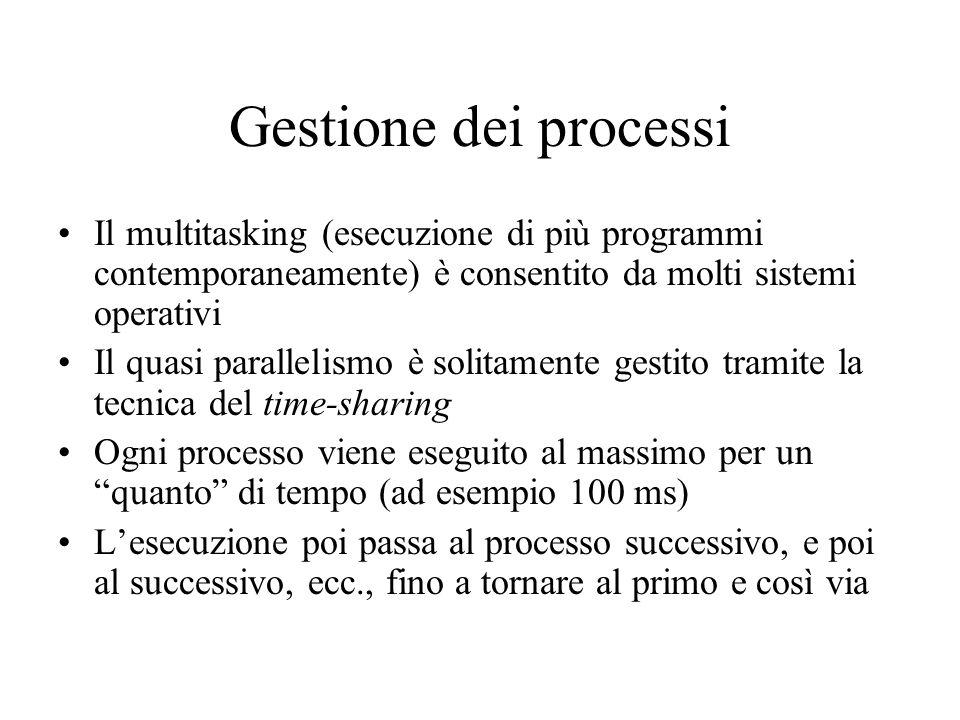 Gestione dei processi Il multitasking (esecuzione di più programmi contemporaneamente) è consentito da molti sistemi operativi Il quasi parallelismo è